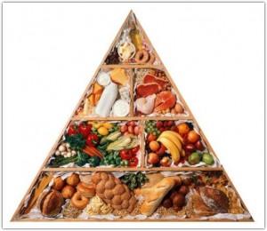 Отличия рационального питания от голодания